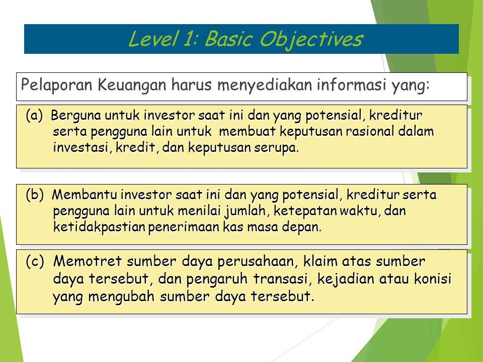 Level 1: Basic Objectives