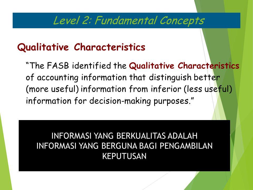 Level 2: Fundamental Concepts