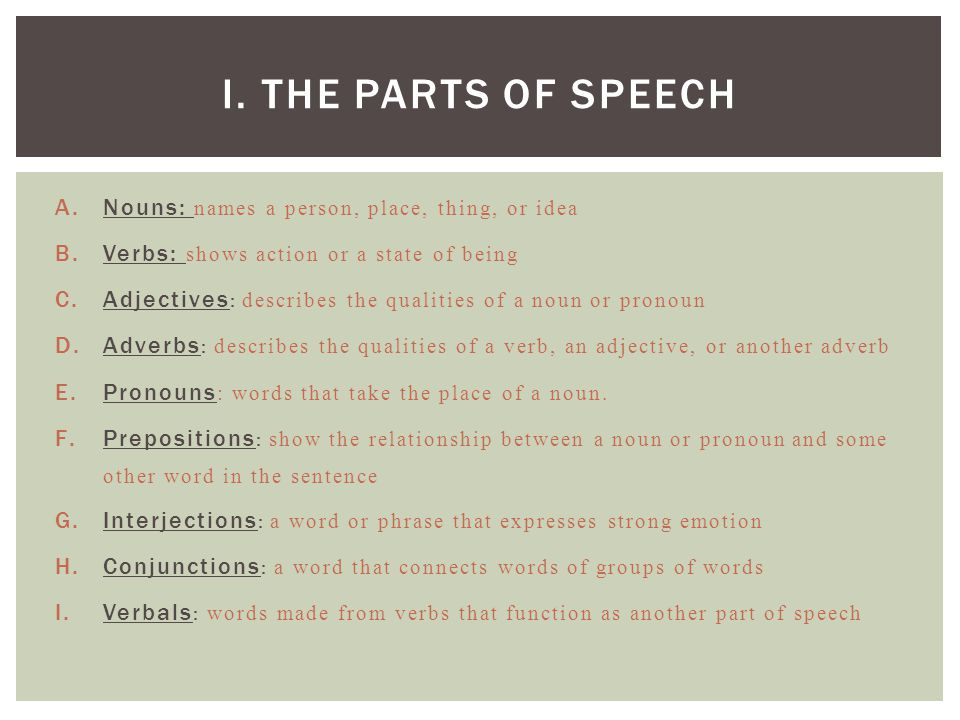 I. The Parts of Speech Nouns: names a person, place, thing, or idea