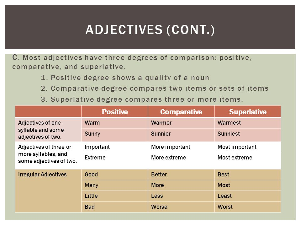 Adjectives (cont.) C. Most adjectives have three degrees of comparison: positive, comparative, and superlative.