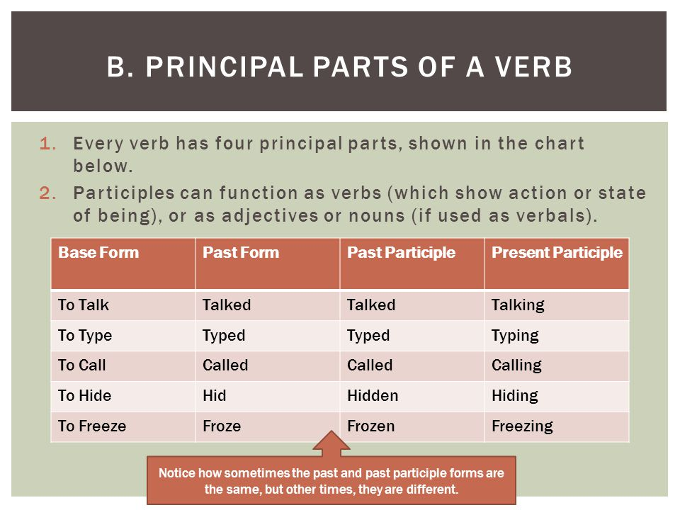 Parts of Speech A Review. - ppt download
