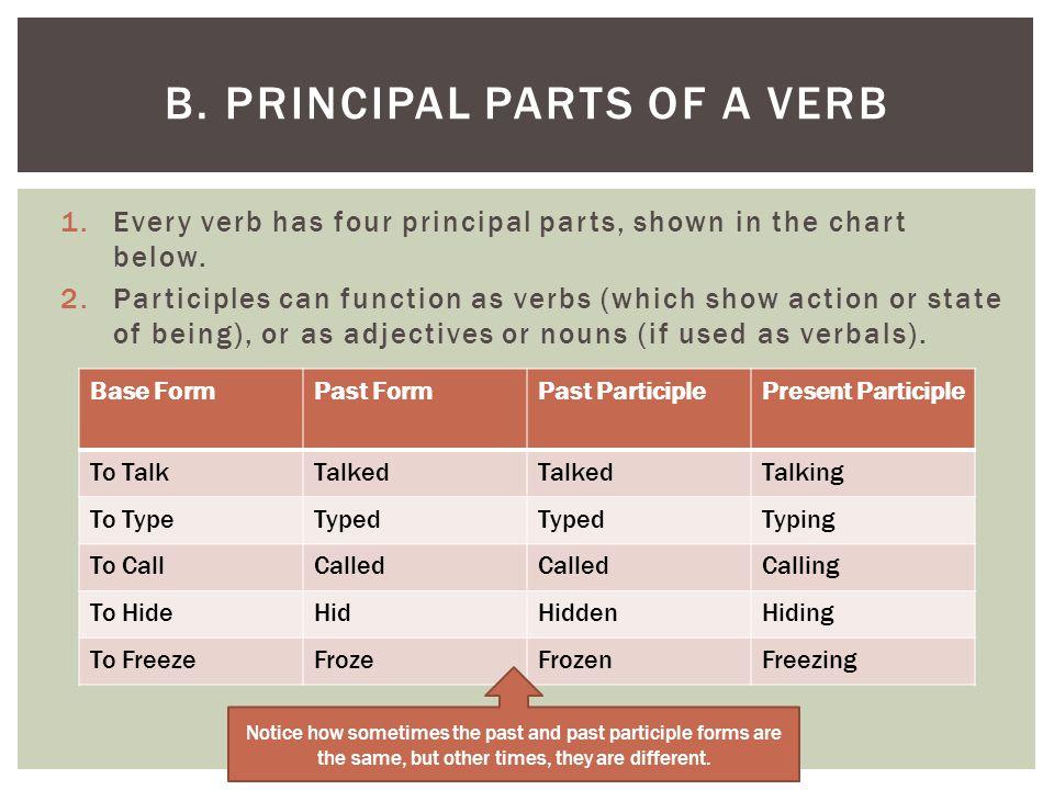 B. Principal Parts of a Verb