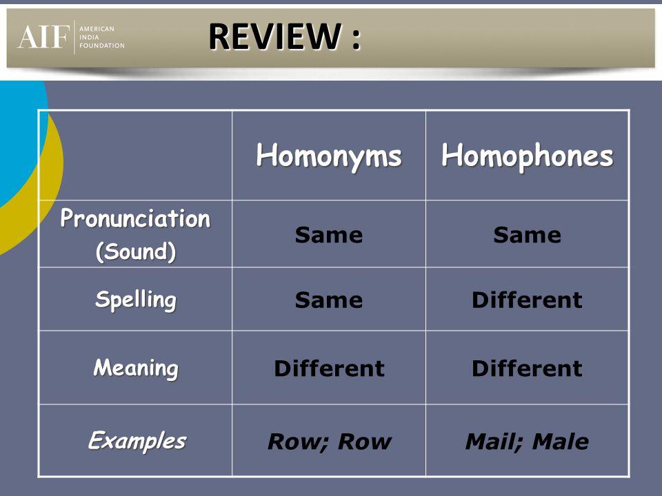 REVIEW : Homonyms Homophones Pronunciation (Sound) Same Spelling