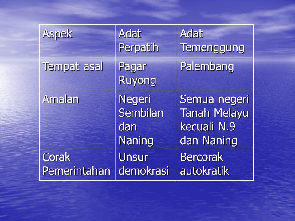 Aspek Adat Perpatih. Adat Temenggung. Tempat asal. Pagar Ruyong. Palembang. Amalan. Negeri Sembilan dan Naning.