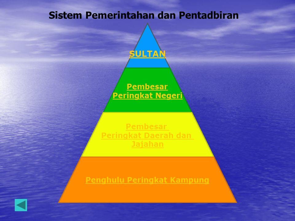Sistem Pemerintahan dan Pentadbiran