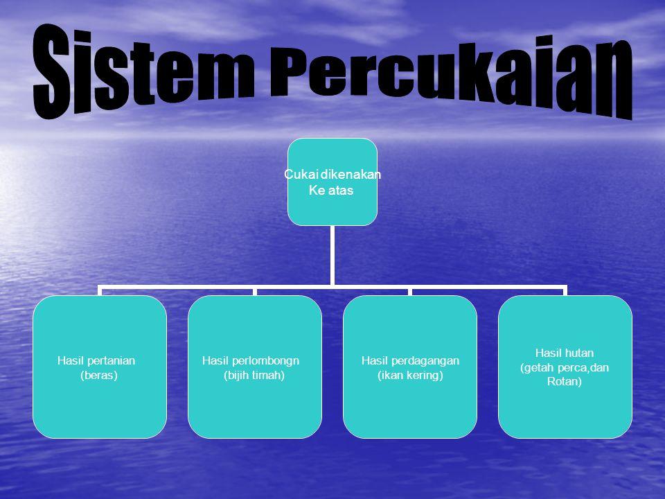 Sistem Percukaian