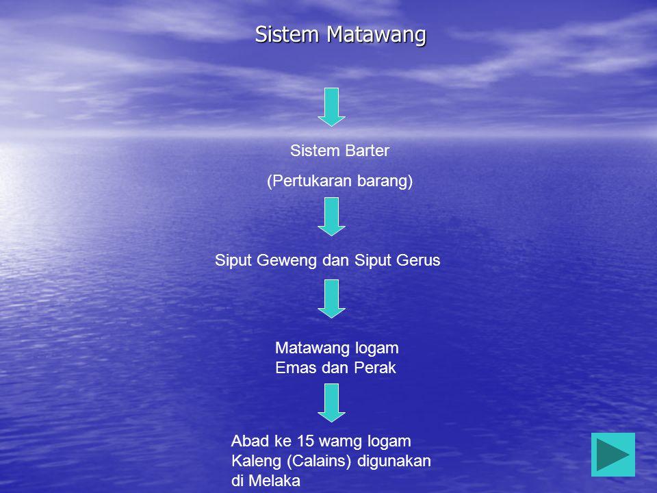 Sistem Matawang Sistem Barter (Pertukaran barang)