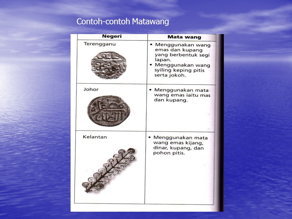 Contoh-contoh Matawang