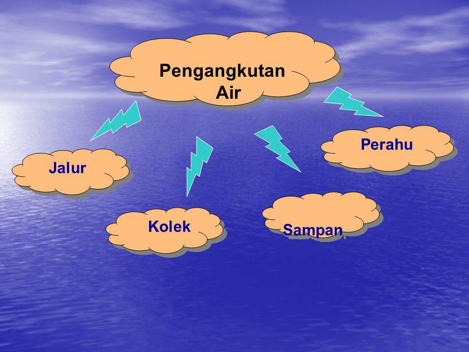 Pengangkutan Air Perahu Jalur Sampan Kolek