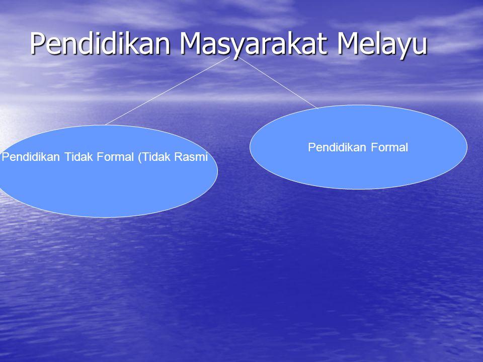 Pendidikan Masyarakat Melayu
