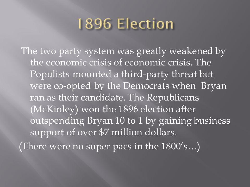 1896 Election