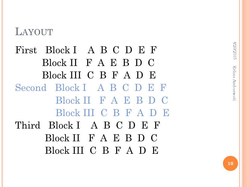 Layout 4/13/2017. First Block I A B C D E F Block II F A E B D C Block III C B F A D E Second Block I A B C D E F Third Block I A B C D E F