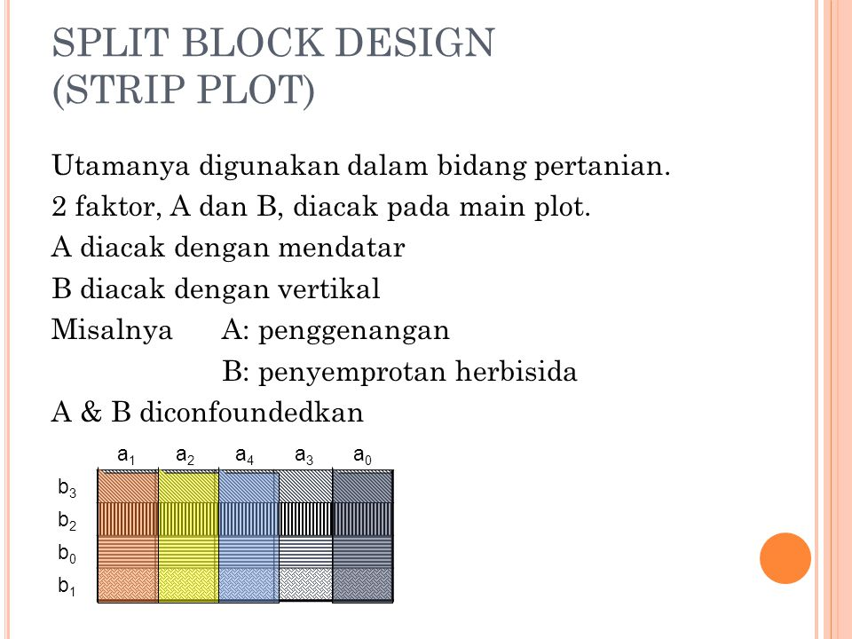 SPLIT BLOCK DESIGN (STRIP PLOT)
