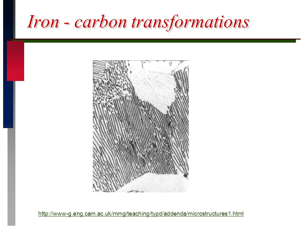 Iron - carbon transformations