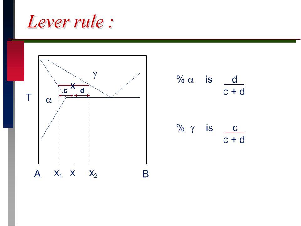 Lever rule :  %  is d c + d %  is c x c d T  A x1 x x2 B