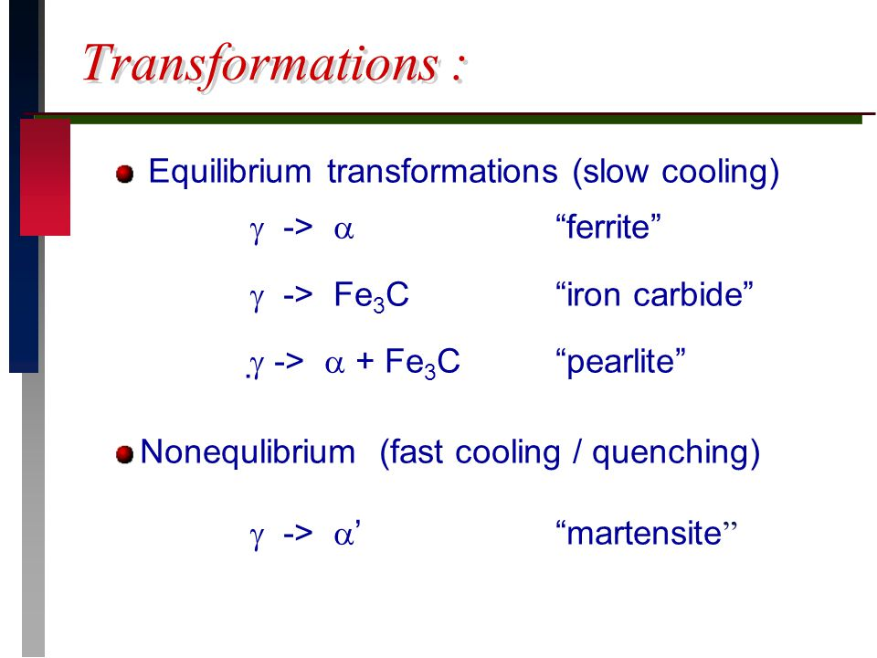 Transformations :