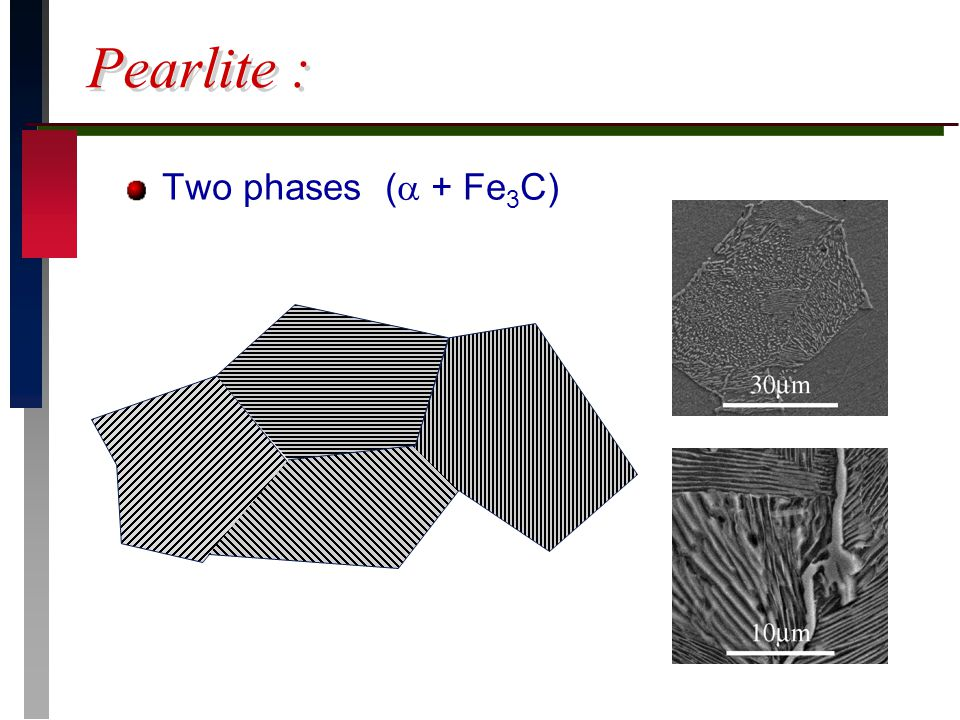Pearlite : Two phases ( + Fe3C)
