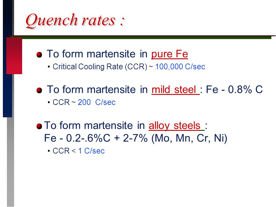 Quench rates : To form martensite in pure Fe