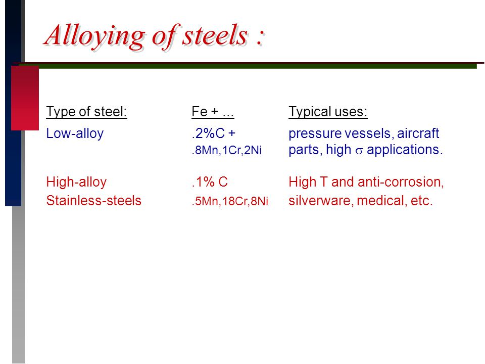 Alloying of steels : Type of steel: Fe + ... Typical uses: