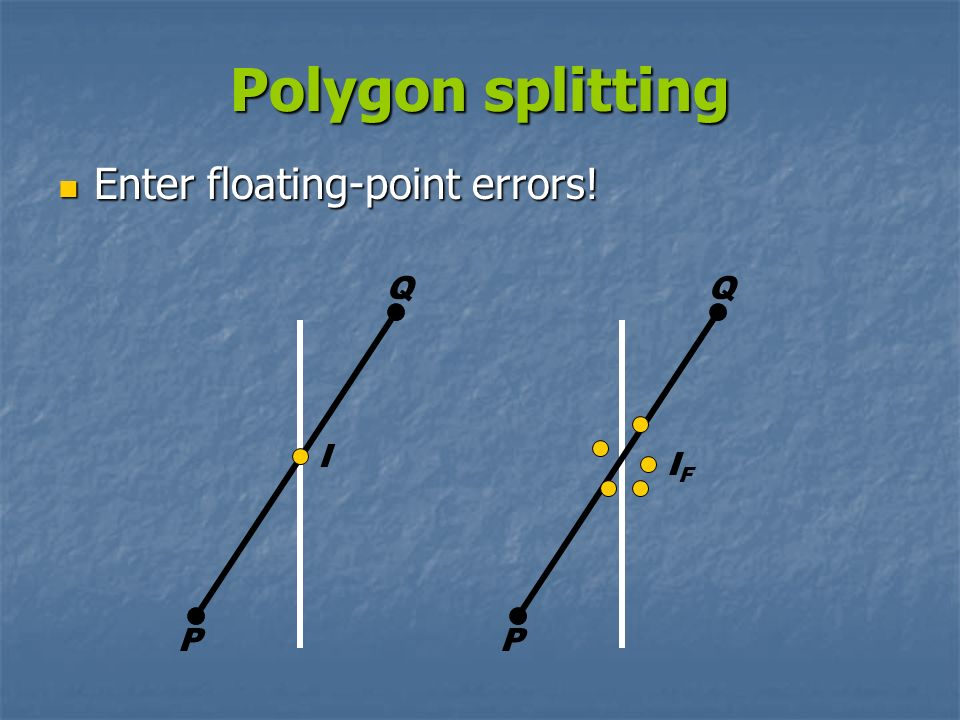 Polygon splitting Enter floating-point errors! Q Q I IF P P