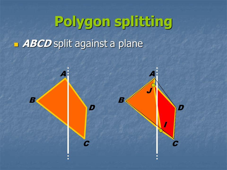 Polygon splitting ABCD split against a plane A A J B B D D I C C