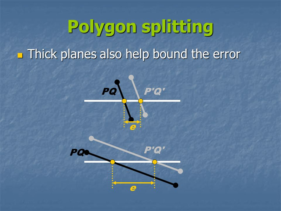 Polygon splitting Thick planes also help bound the error PQ P Q e