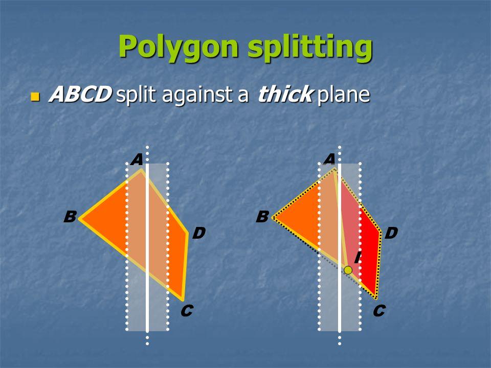 Polygon splitting ABCD split against a thick plane A A B B D D I C C