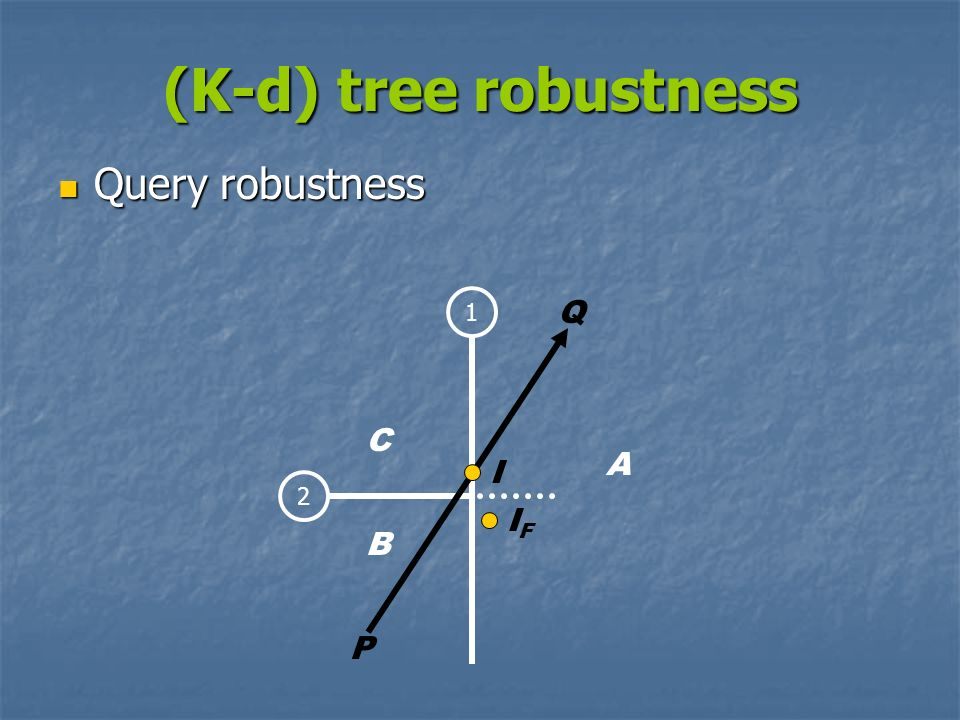 (K-d) tree robustness Query robustness Q C A I IF B P 1 2