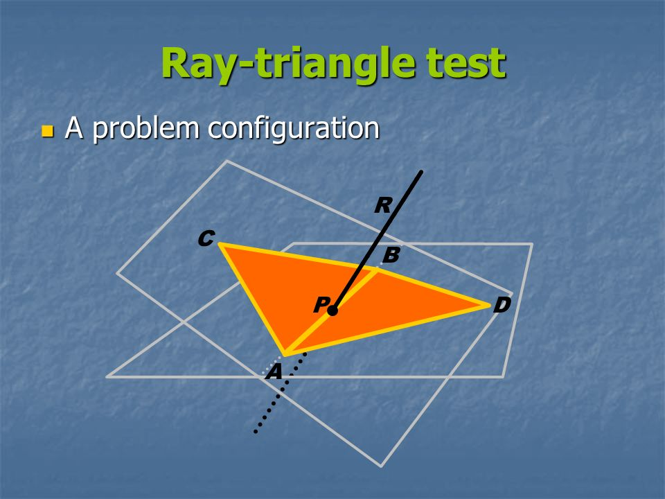Ray-triangle test A problem configuration R C B P D A