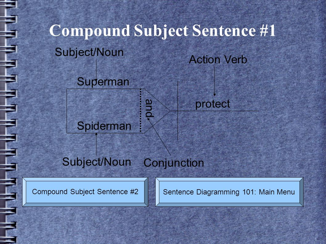 Compound Subject Sentence #1