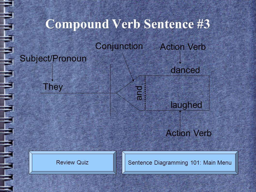 Compound Verb Sentence #3