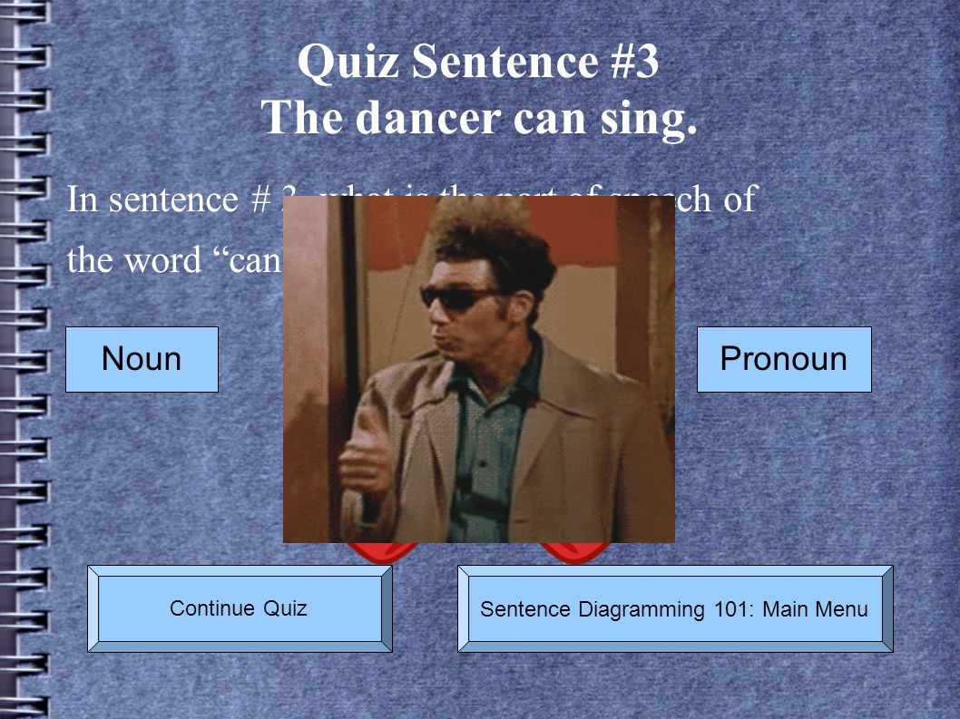 Quiz Sentence #3 The dancer can sing.