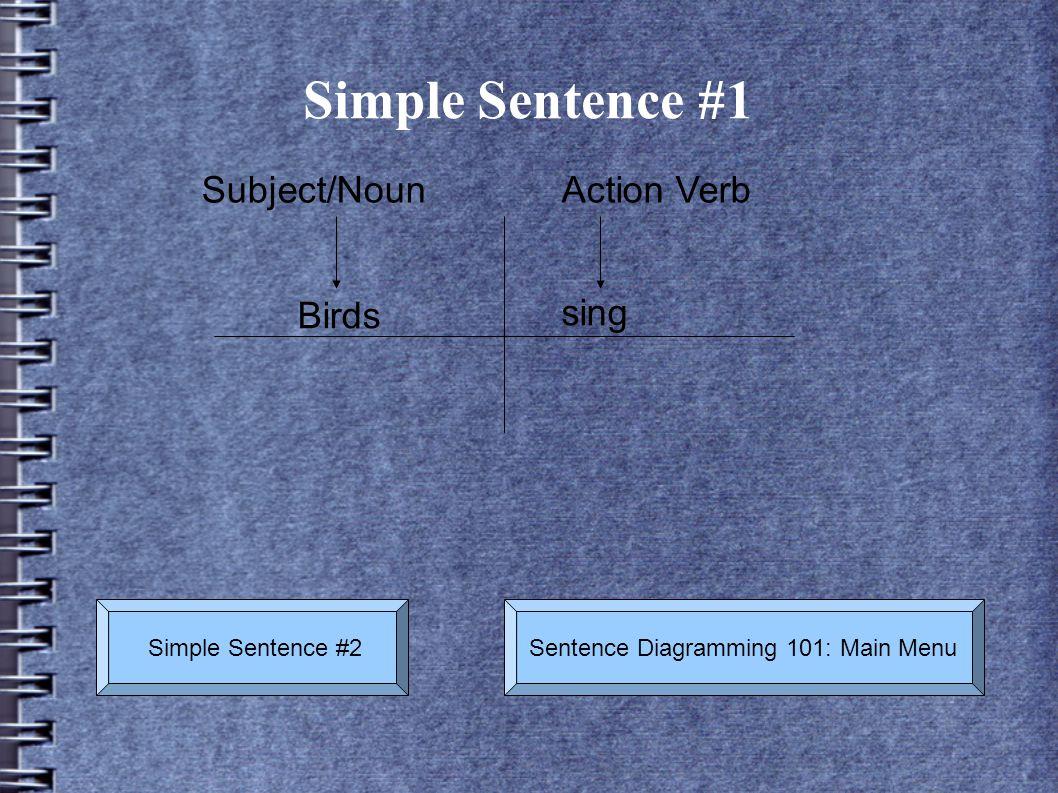 Sentence Diagramming 101: Main Menu