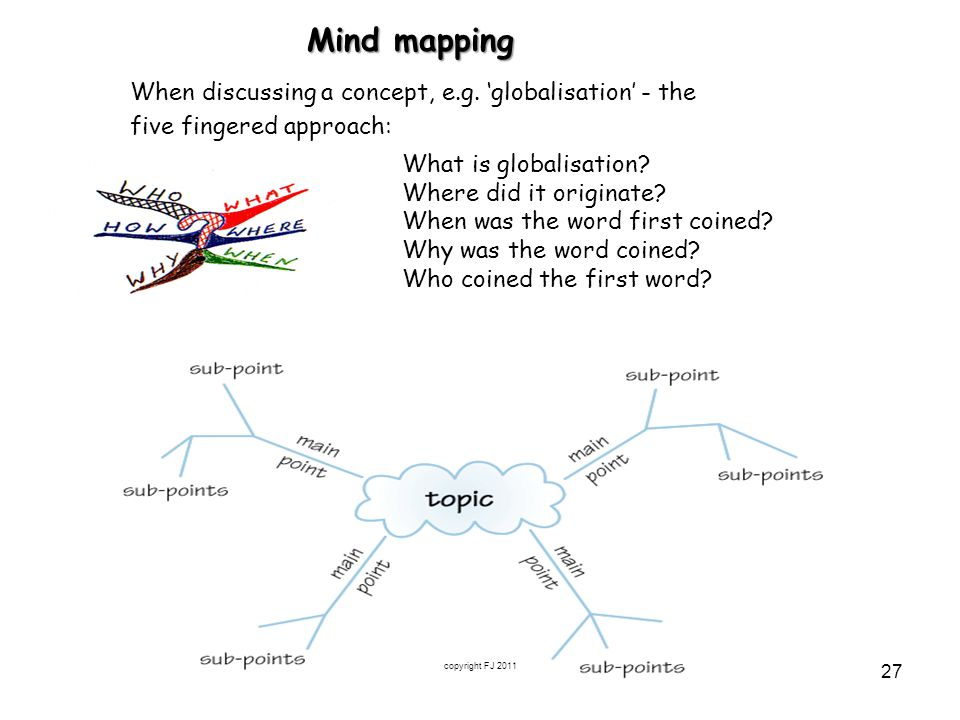 Mind mapping When discussing a concept, e.g. 'globalisation' - the