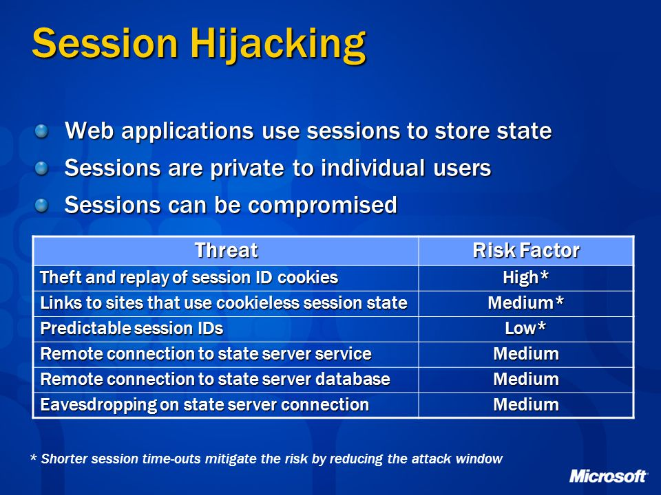 Session Hijacking Web applications use sessions to store state