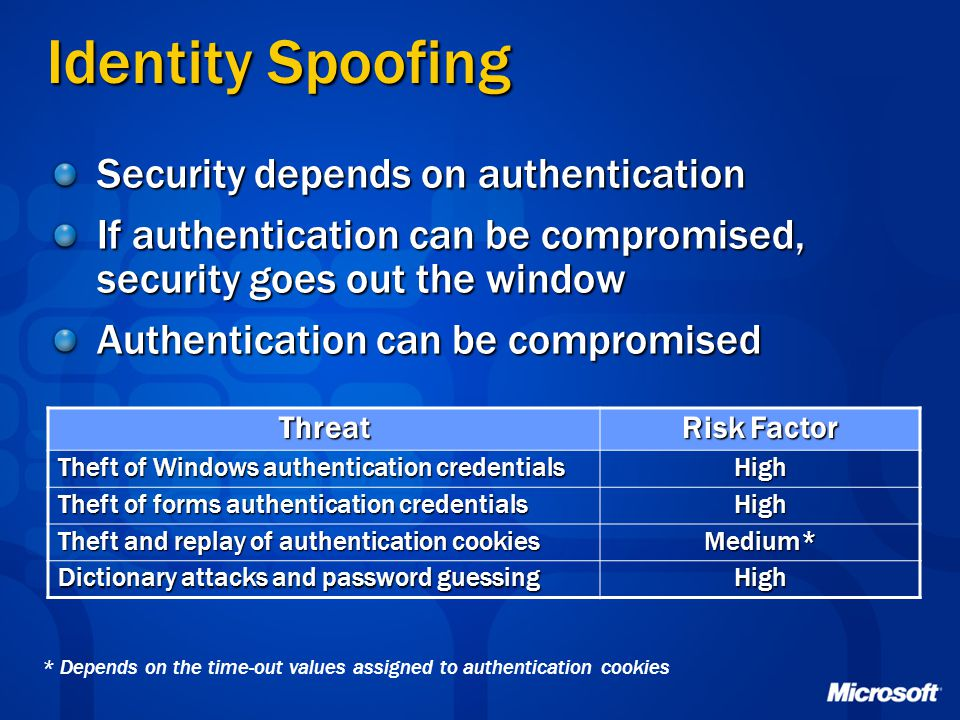 Identity Spoofing Security depends on authentication