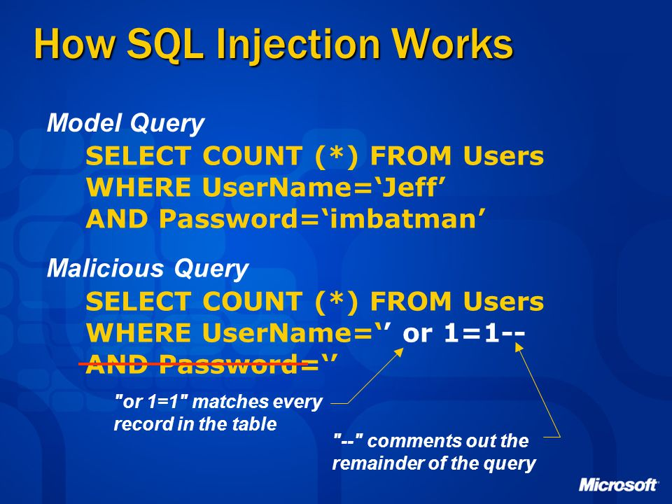 How SQL Injection Works