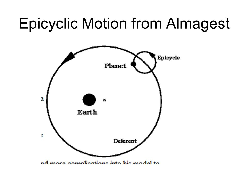 Epicyclic Motion from Almagest