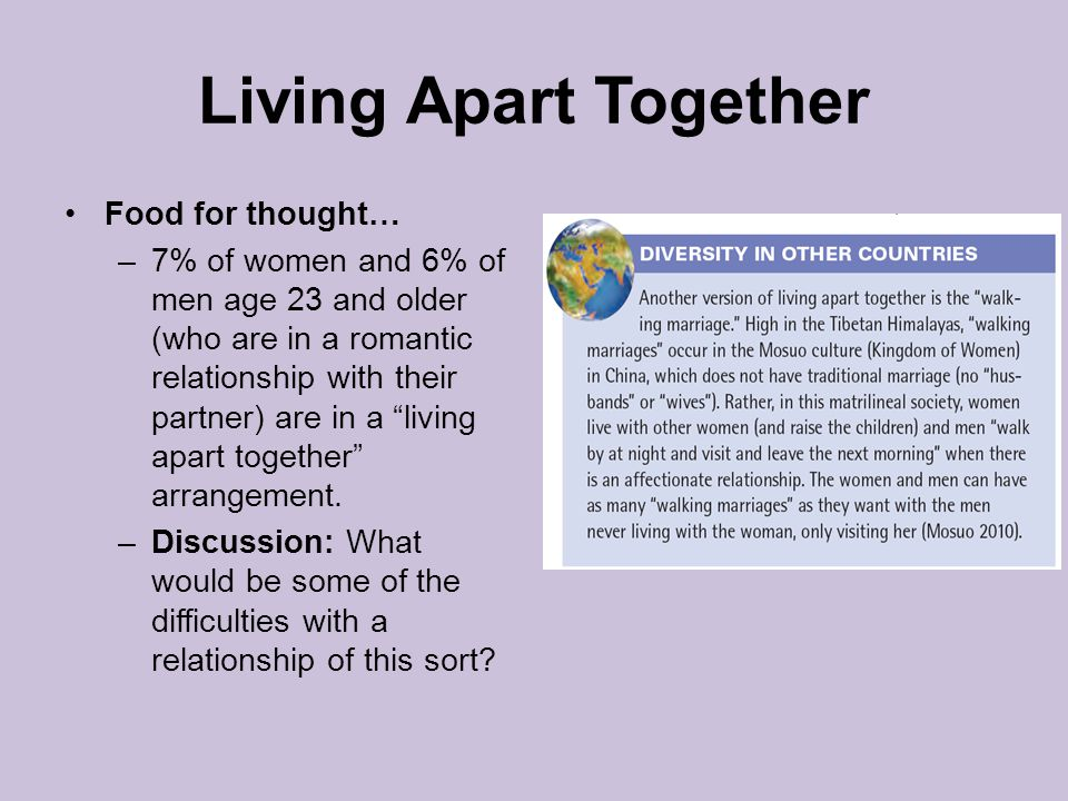 Living Apart Together Food for thought…