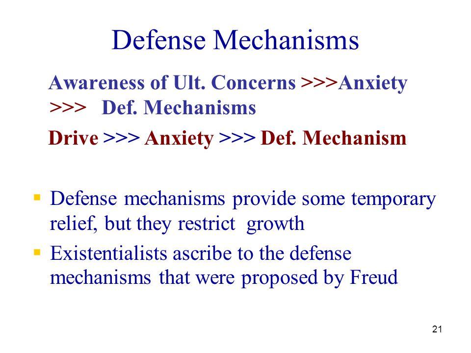 Defense Mechanisms Awareness of Ult. Concerns >>>Anxiety >>> Def. Mechanisms. Drive >>> Anxiety >>> Def. Mechanism.
