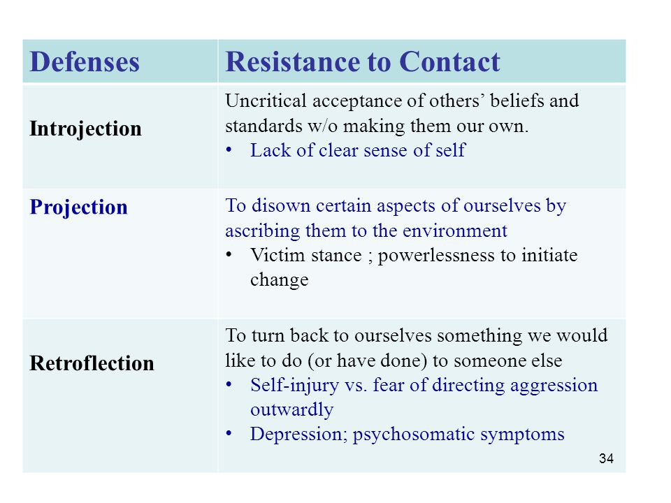 Defenses Resistance to Contact Introjection Projection Retroflection
