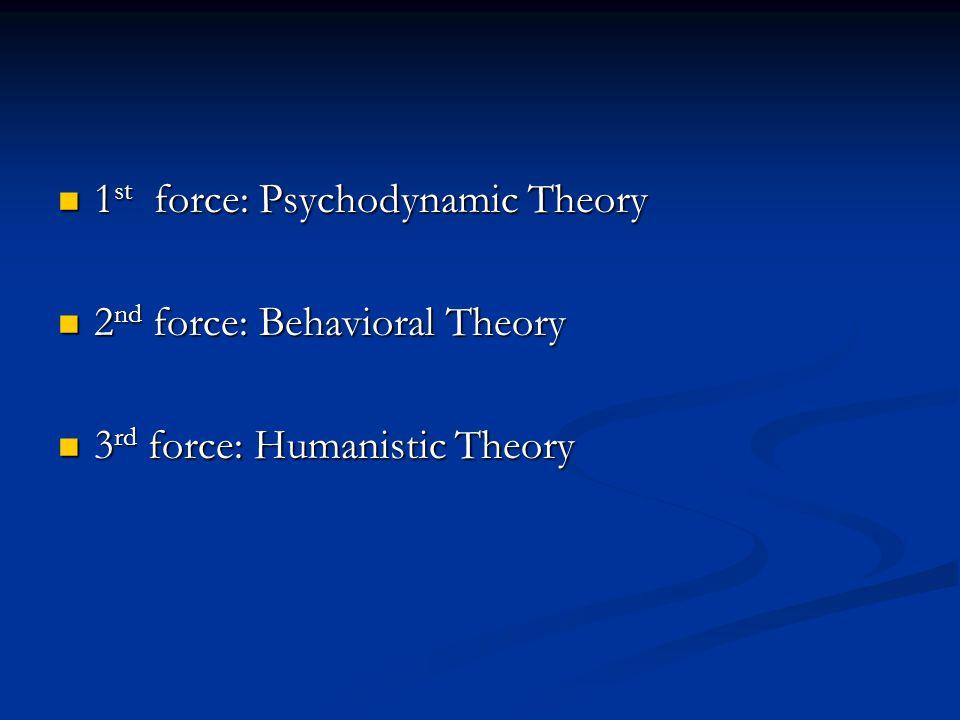 1st force: Psychodynamic Theory