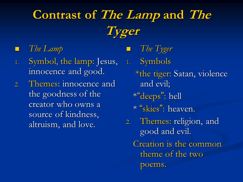 Contrast of The Lamp and The Tyger