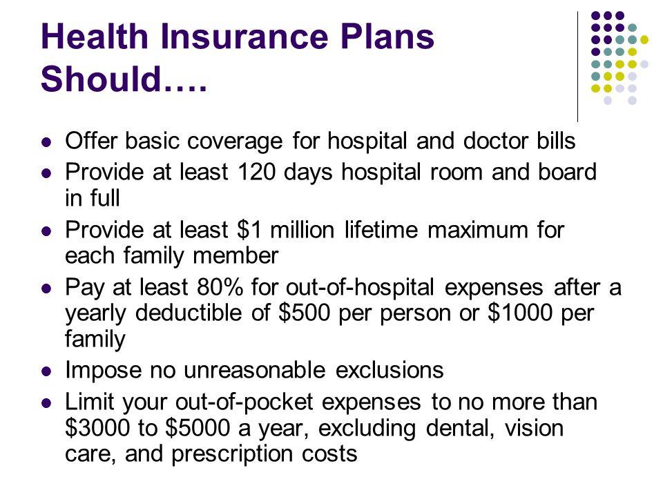 Health Insurance Plans Should….
