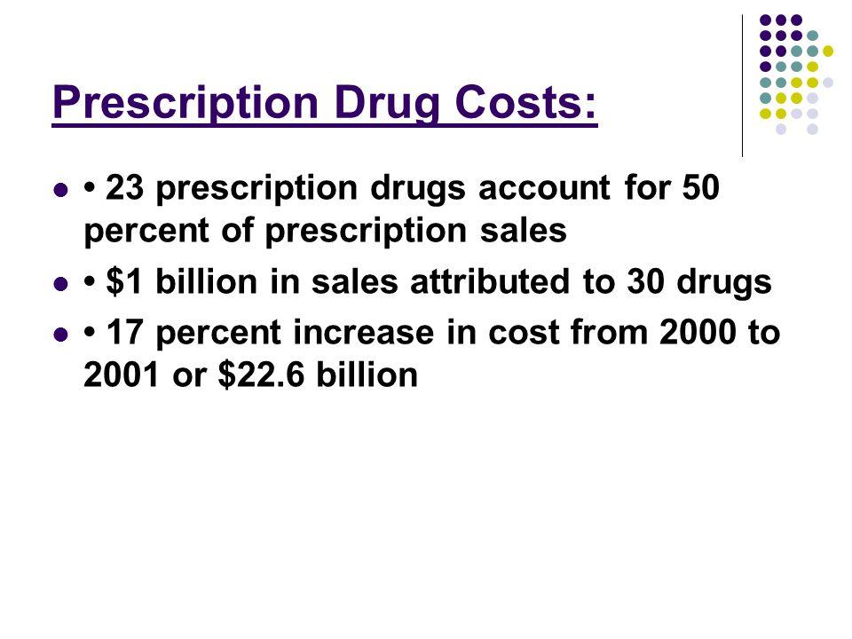 Prescription Drug Costs: