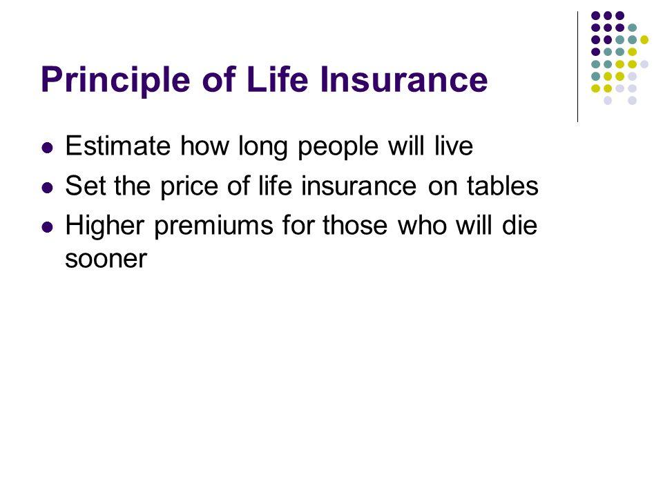 Principle of Life Insurance