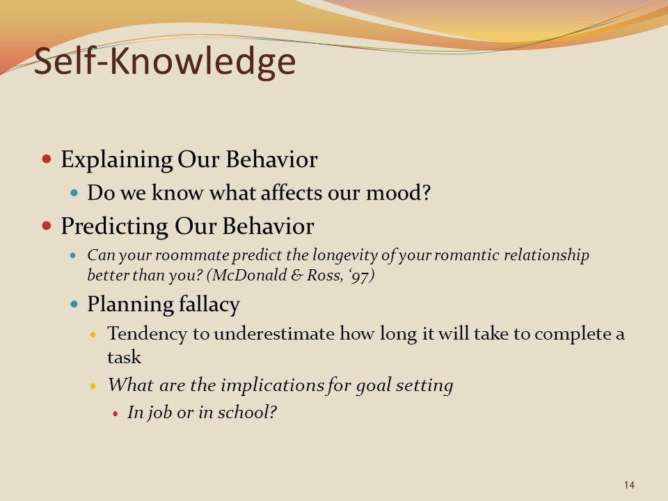 Self-Knowledge Explaining Our Behavior Predicting Our Behavior