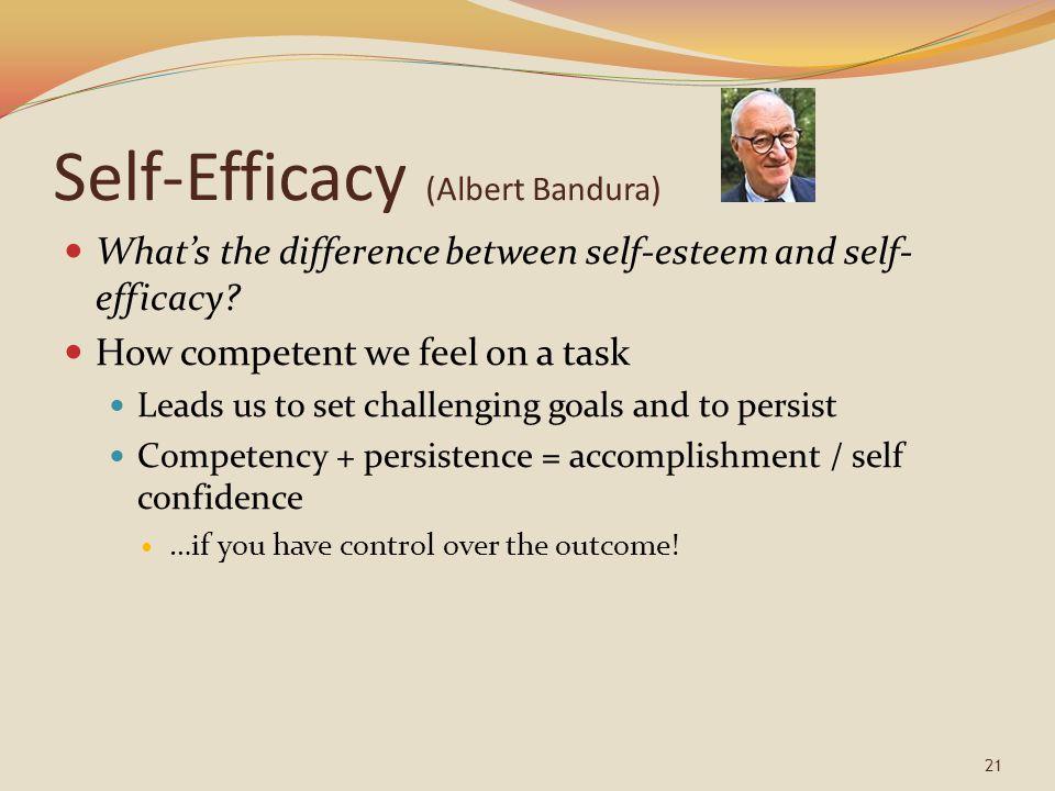 Self-Efficacy (Albert Bandura)